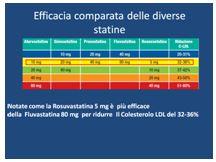 efficacia delle statine